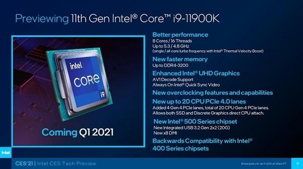 官宣:Intel 11代CPU全系价格曝光