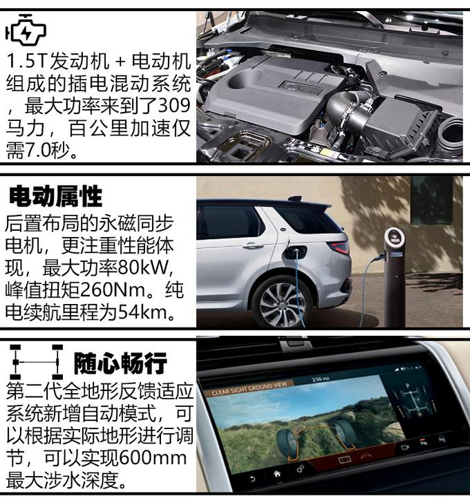 让车位发挥最大价值插电混动SUV有哪几款值得买-图1