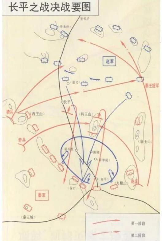 上图_ 长平之战决战图