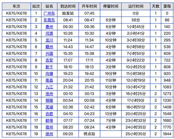 """K675/678次列车全程停车站点。""""安徽发布""""微信公众号 图"""