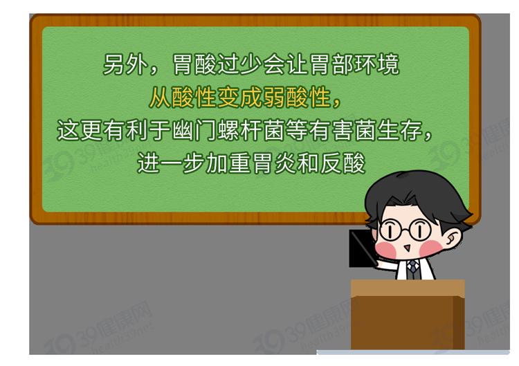 这种常见病,正悄悄烧烂5成中国人的内脏 健康 第13张