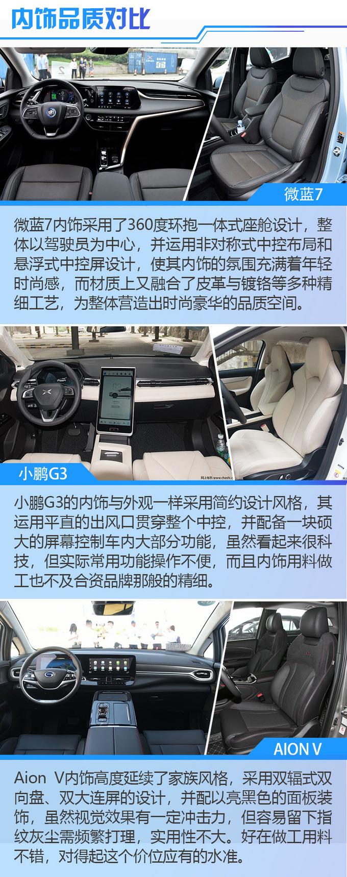 15万买长续航电动SUV 合资品质与自主翘楚同价你买谁-图7