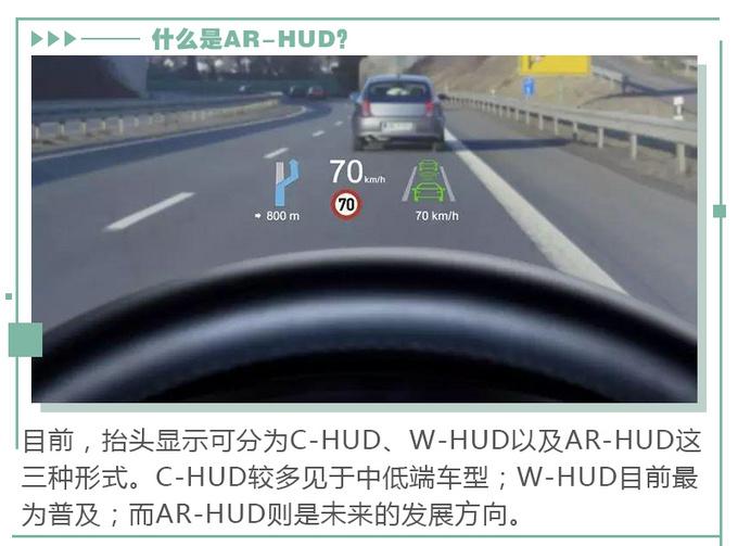 AR实景导航加上HUD会有哪些黑科技体验-图7