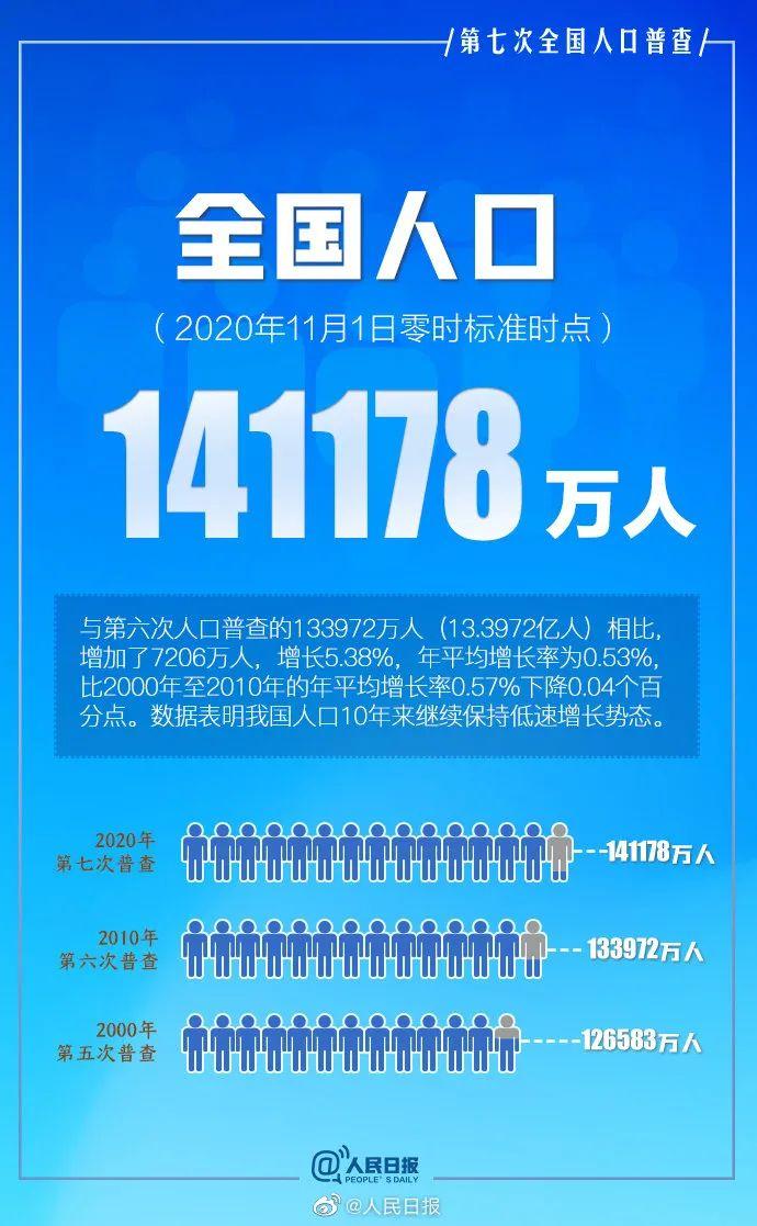 劳动力人口数_山东:老龄人口数量全国第一,劳动力人口占比全国倒数第二