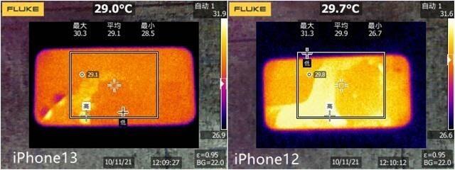为了LOL手游该不该换手机 实测iPhone1312游戏性能差多少