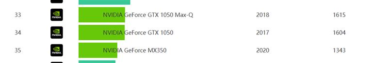 变形本中的性能王者!惠普幽灵x360评测:4K A屏+满血11代酷睿无遗憾