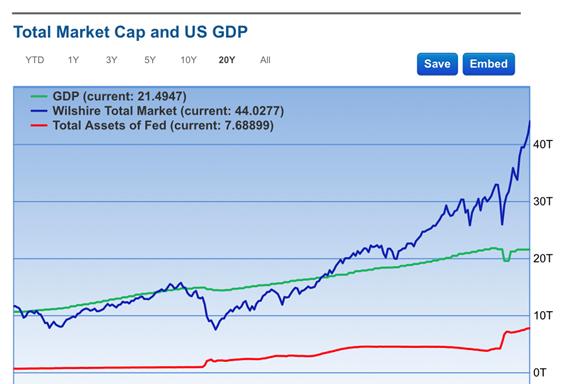 """鲍威尔罕见提""""泡沫"""",全球央行收紧货币还远吗"""