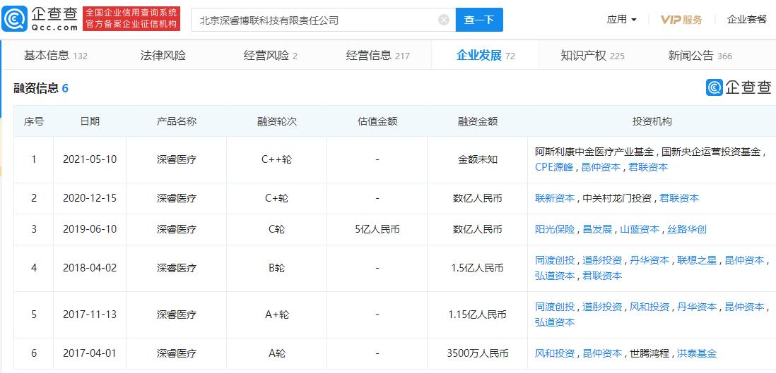 """人工智能医疗应用开发商""""深睿医疗""""宣布完成C3轮融资"""