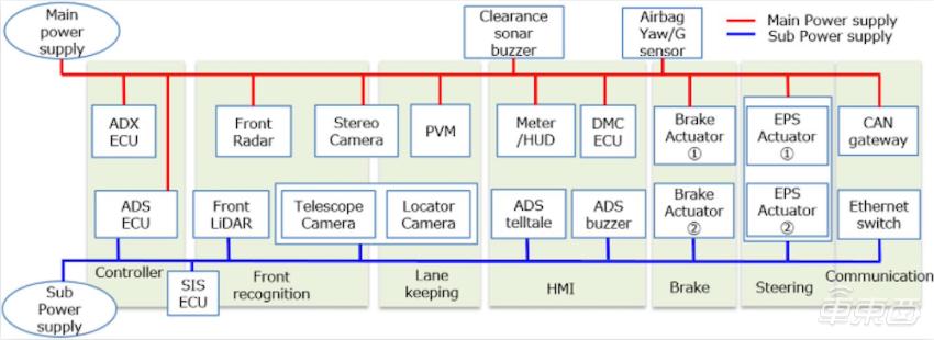 全栈自研+数据驱动,这家公司如何走出L2自动驾驶量产之路?