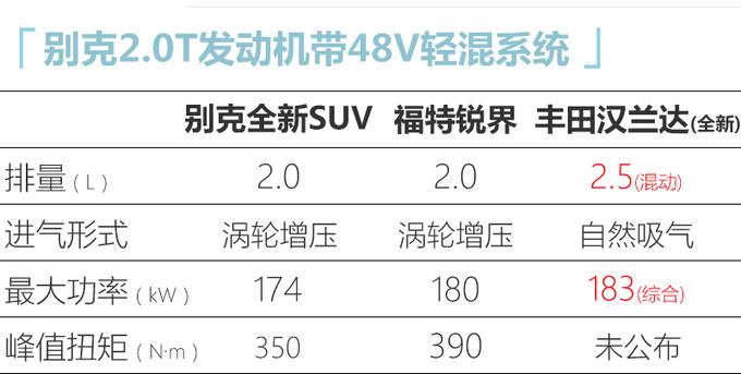 别克大号昂科威S实拍 搭2.0T轻混 或24万起售-图3