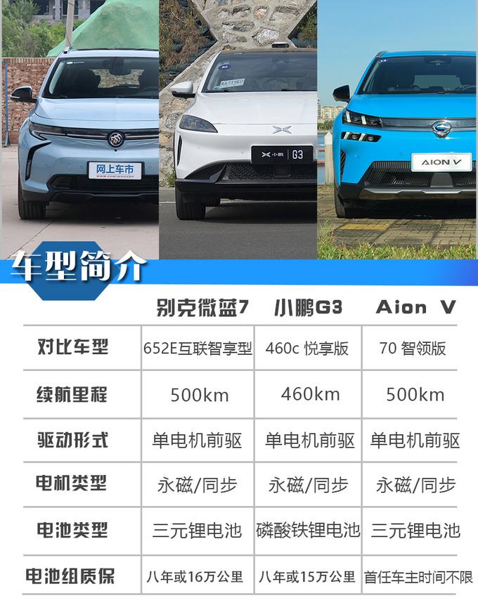 15万买长续航电动SUV 合资品质与自主翘楚同价你买谁-图5
