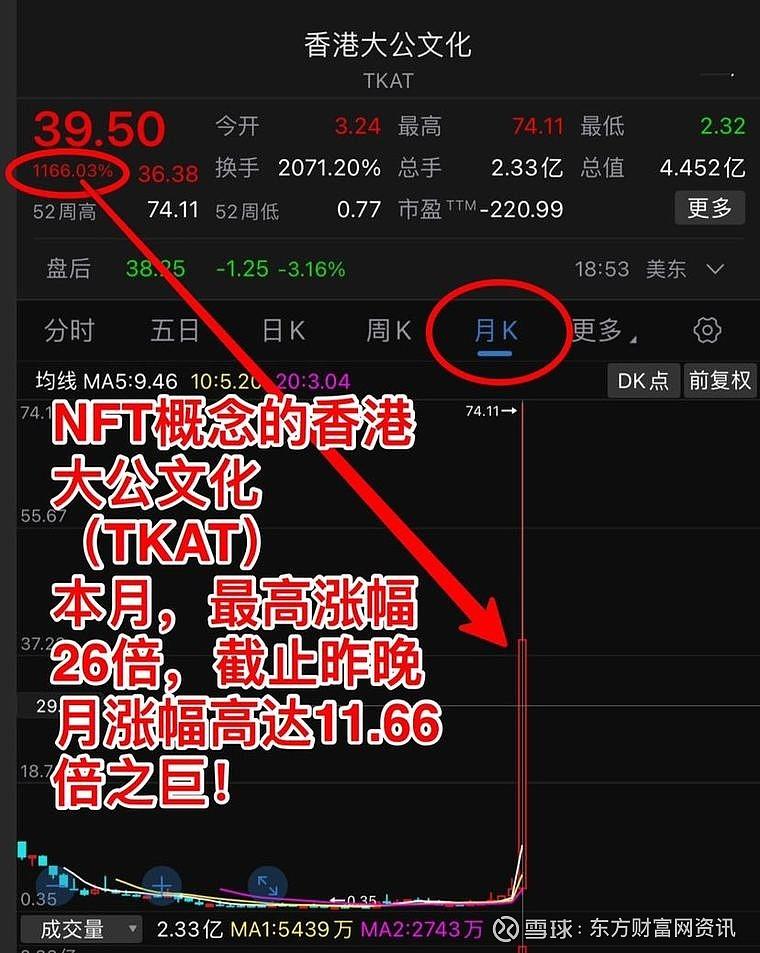 NFT概念火热 香港大公艺术品交易进入新风口