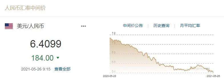 5月26日银行间外汇市场人民币对美元汇率中间价。