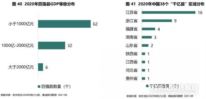 中国人均gdp2019_2020年各国GDP排名:美国同比下降3.5%,中国GDP总量排名全球第...