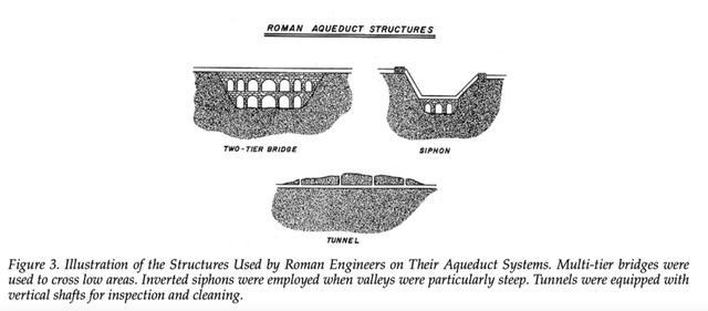 古罗马人的水利工程/google截图