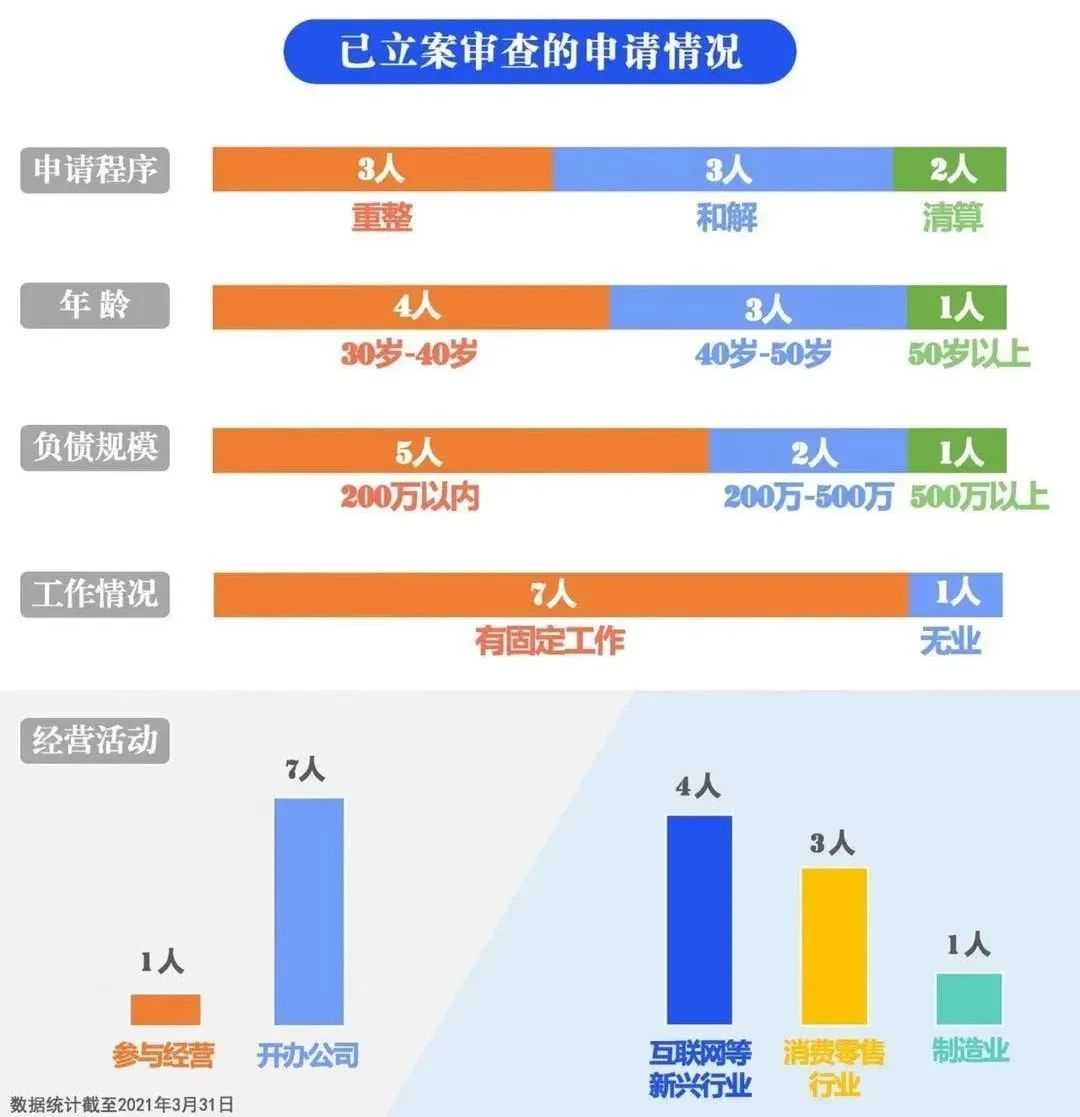 图源:深圳特区报