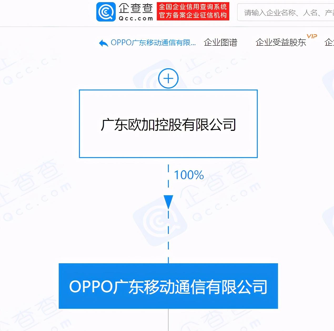 金乐亲退出OPPO关联企业法定代表人,刘波接任 金乐亲
