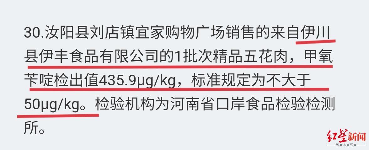 ↑今年2月,伊丰食品有限公司一批猪肉被检测不合格