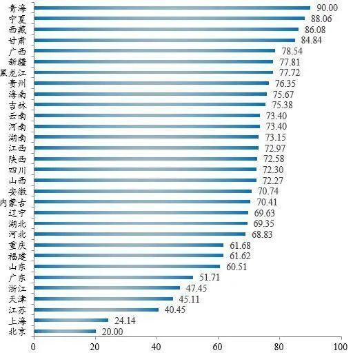 资料来源:粤开证券研究院