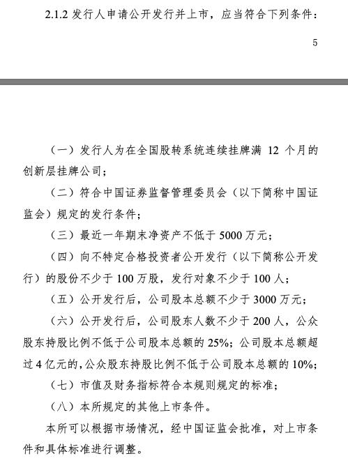 北交所上市条件(资料来源:北交所)