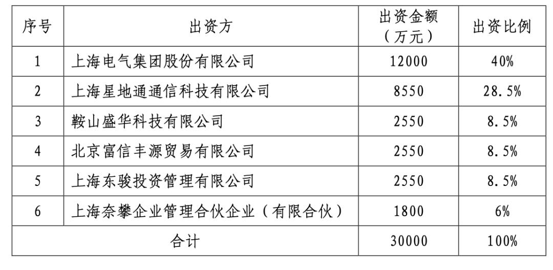 上海电气总裁传跳楼身亡  原董事长和原副总裁均接受调查(图3)