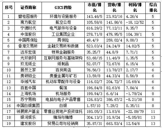 何志毅:中美最牛企业PK,看完一身冷汗