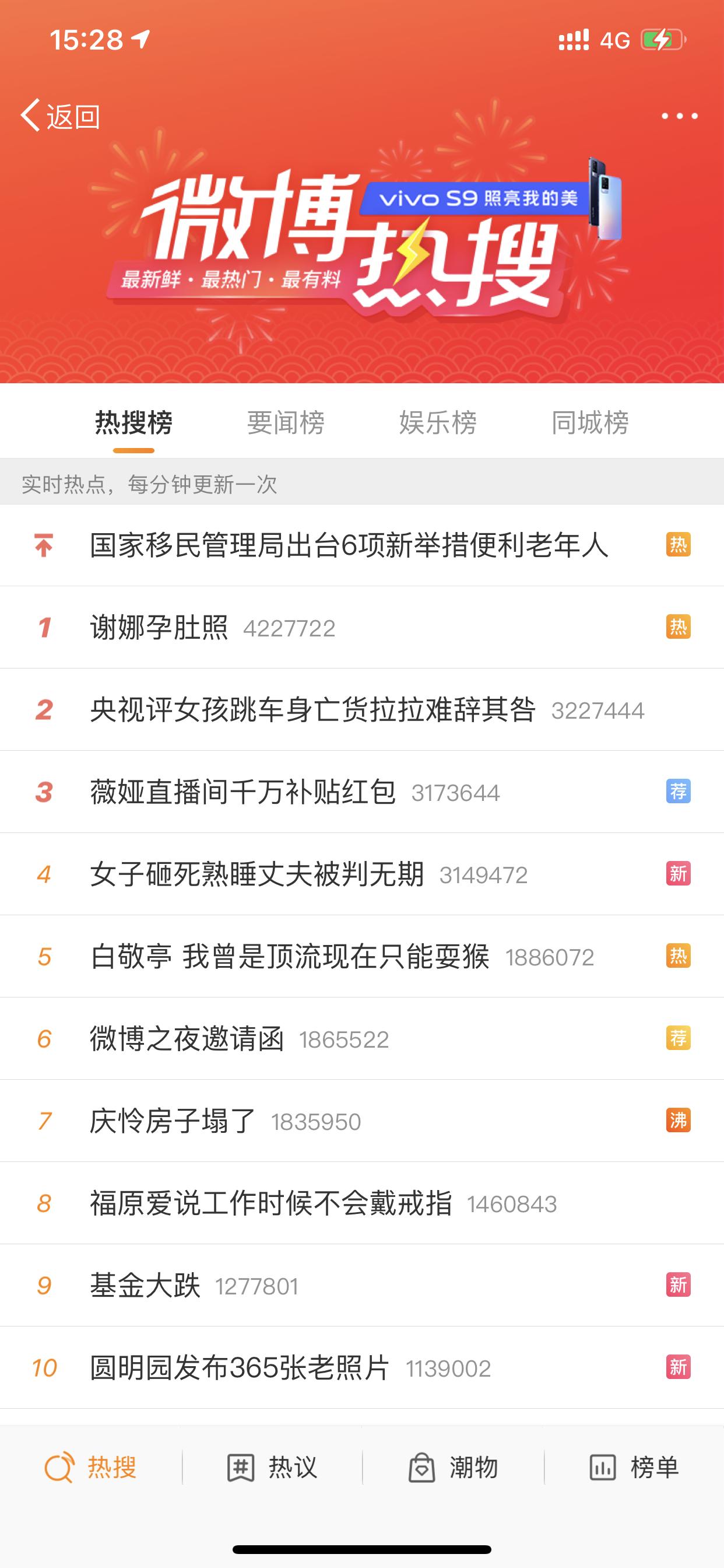 2月24日收盘后15时28分的微博热搜榜