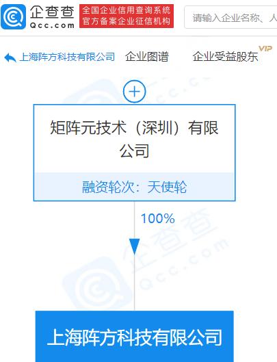 """矩阵元全资子公司将承担""""上海市分布式隐私人工智能技术创新中心""""建设工作"""
