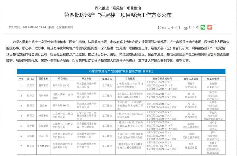 """8月26日,石家庄政府网公布第四批""""烂尾楼""""项目名单。来源:石家庄市政府网站"""