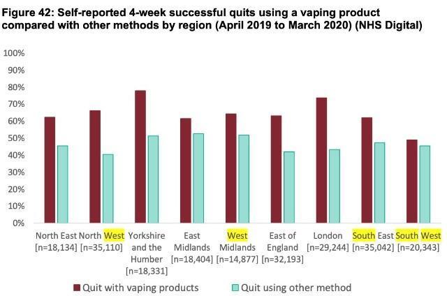 英国卫生部2021最新报告:电子烟是戒烟最好选择 消除误解迫在眉睫