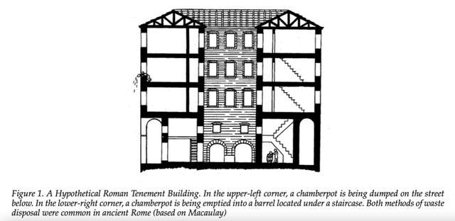 古罗马的房屋建造有利于水的运输/google截图