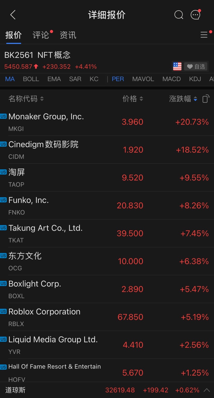 NFT概念股中的部分公司  来源:富途牛牛