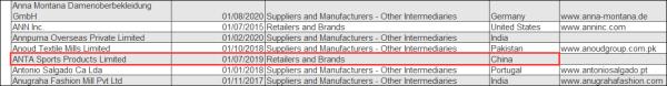 BCI会员名单截图