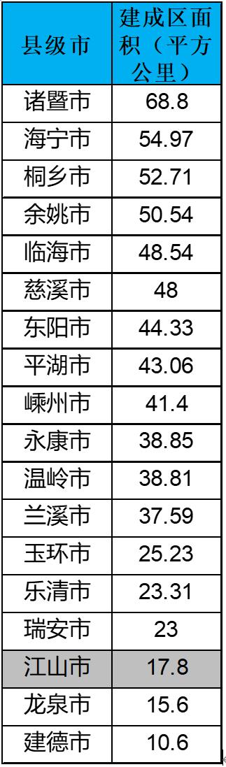 逃离北上广后,却发现4线县城房价也3万了