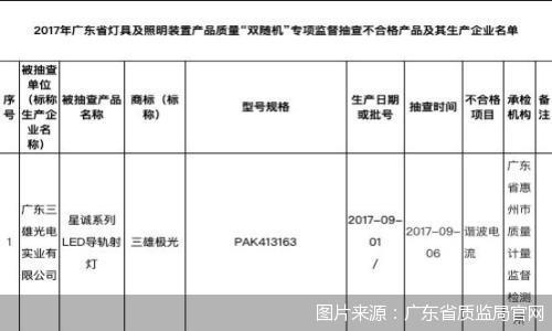图片来源:广东省质监局官网