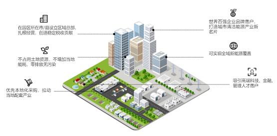 联盛助力宁波镇海区零碳战略,推动全域分布式清洁能源应用