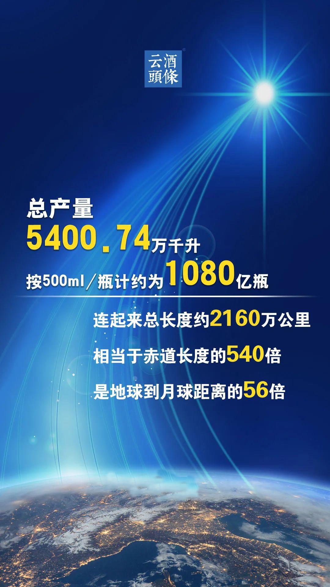 酒占gdp_中国GDP首破100万亿2020年酒业收入超1万亿占1%