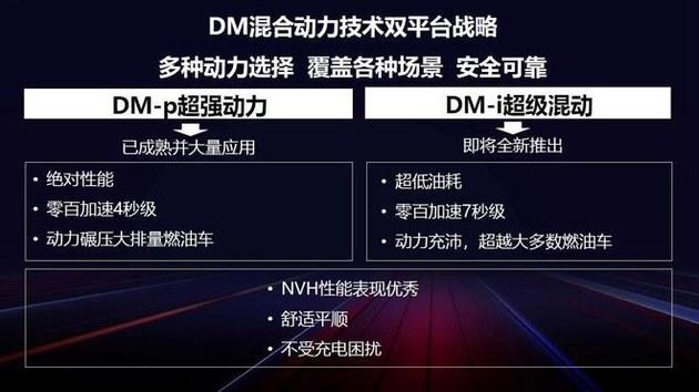 超低油耗/续航破千 秦PLUS DM-i油耗测试