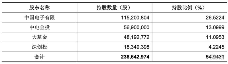 黄仁勋亲述英国投资计划,1亿美元AI超算下个月投用