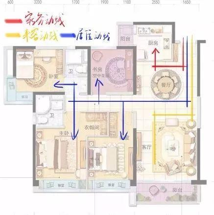 ③平面方案设计 在确定了气势气魄与居住需求后