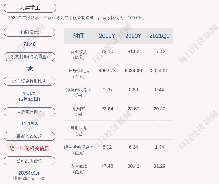 配资知识-大连重工股票:大连重工:拟9914.52万元挂牌转让