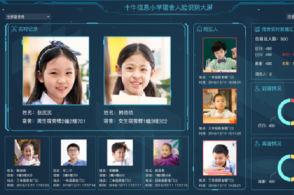 人工智能应用到幼儿园管理系统会产生什么效果
