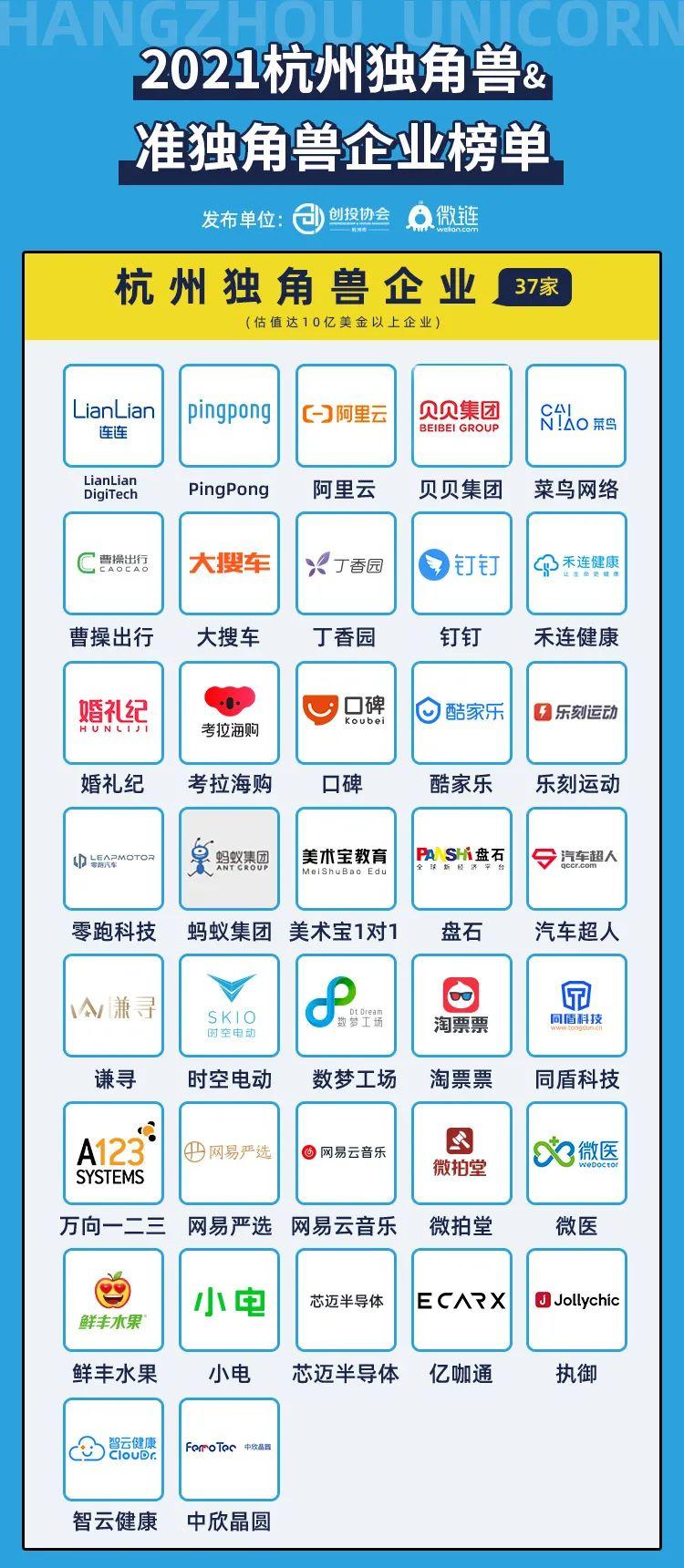凡闻科技再次入选杭州人工智能领域准独角兽企业榜单