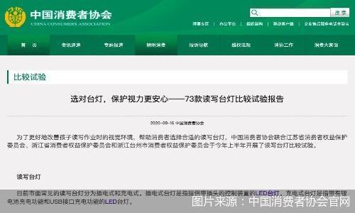 图片来源:中国消费者协会官网