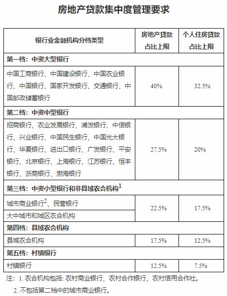 房贷暂停申请?记者实探北京多家银行,有的额度偏紧,部分银行额度充足