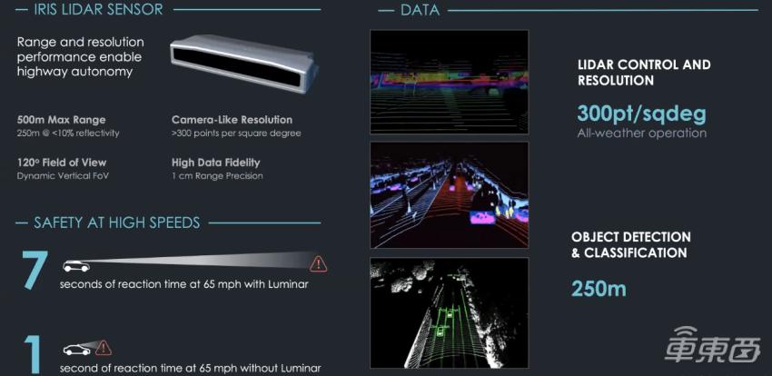 智能新能源汽车背后关键助推力量!上海车展10大亮点技术