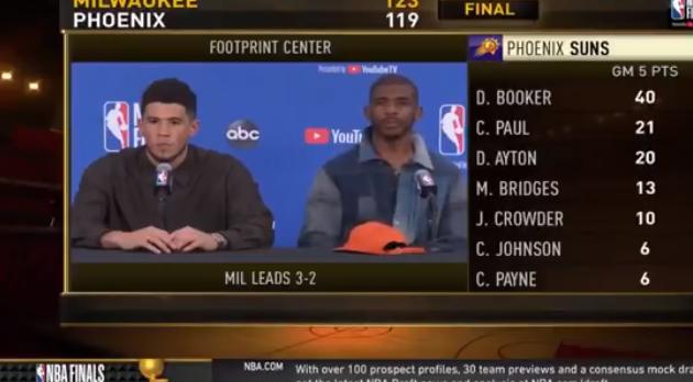 记者引争议!布克被问对保罗有多失望?一旁的CP3上演问号脸