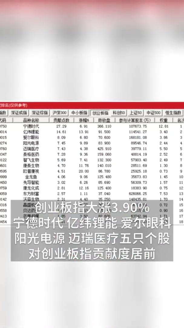 中国财富报道 基金直呼建仓难,明星经理持仓结构如何?