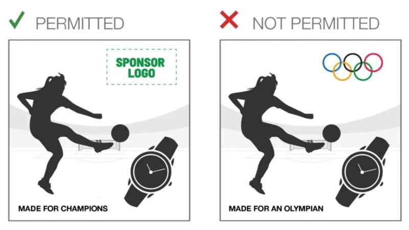 东京奥运会期间,非奥运赞助商不能使用奥运五环标志。 图片:美国奥林匹克和残奥会委员会