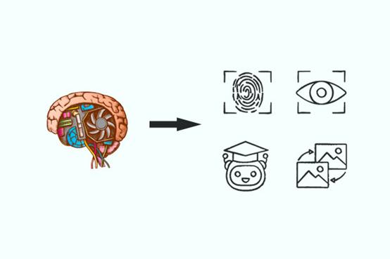 人工智能识别技术你了解多少?